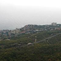 Вид на Форос со смотровой площадки возле церкви