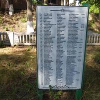 Фамилии погибших воинов(2)