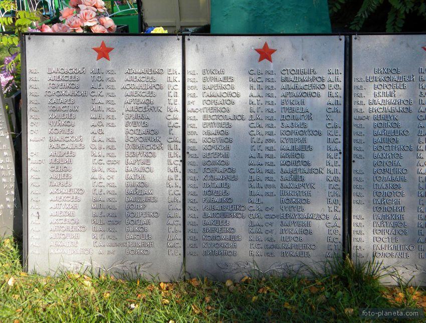 Список захоронений в селе погостище