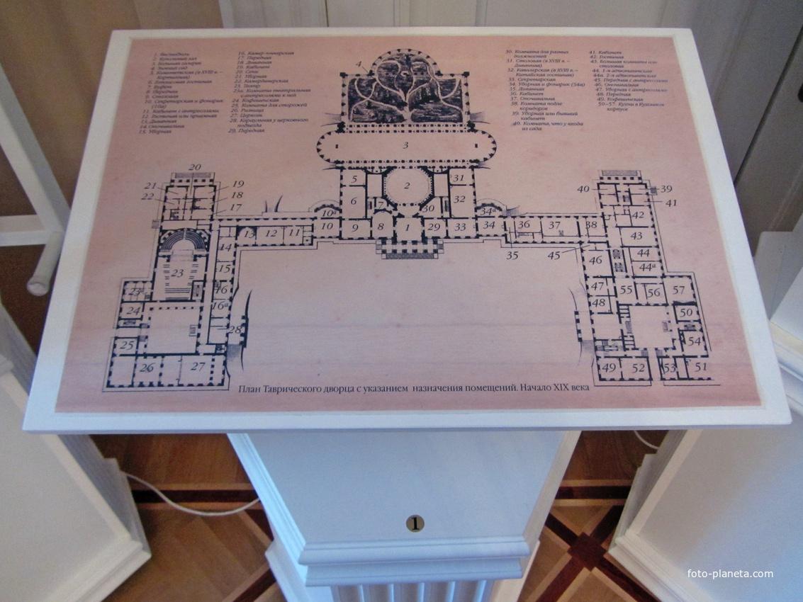 спб таврический дворец исторические планы картинки турции очень